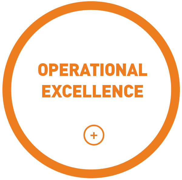 Operationnal excellence
