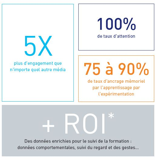 Infographie avantage formation 3D CVO-EUROPE