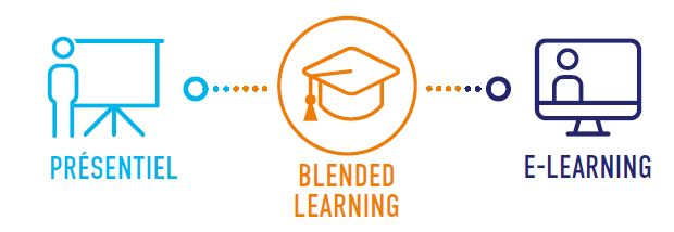 La formation en blended learning CVO-EUROPE industries des sciences de la vie